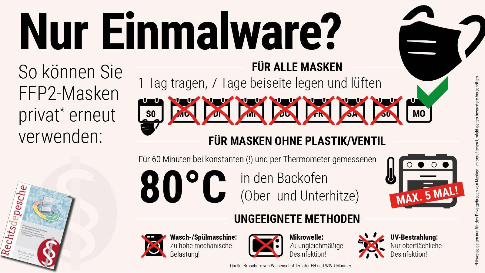 Infografik: So können Sie FFP2-Masken privat wiederverwenden